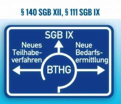 Bundesteilhabegesetz (BTHG), § 140 SGB XII, § 111 SGB IX - Symbolbild: Autobahnschild Kreisverkehr mit drei Ausfahrten