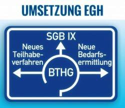 Bundesteilhabegesetz (BTHG), Umsetzungsbegleitung, EGH - Symbolbild: Autobahnschild Kreisverkehr mit drei Ausfahrten