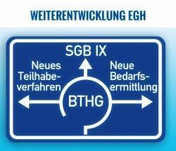 Bundesteilhabegesetz (BTHG), Weiterentwicklung der Eingliederungshilfe (EGH)
