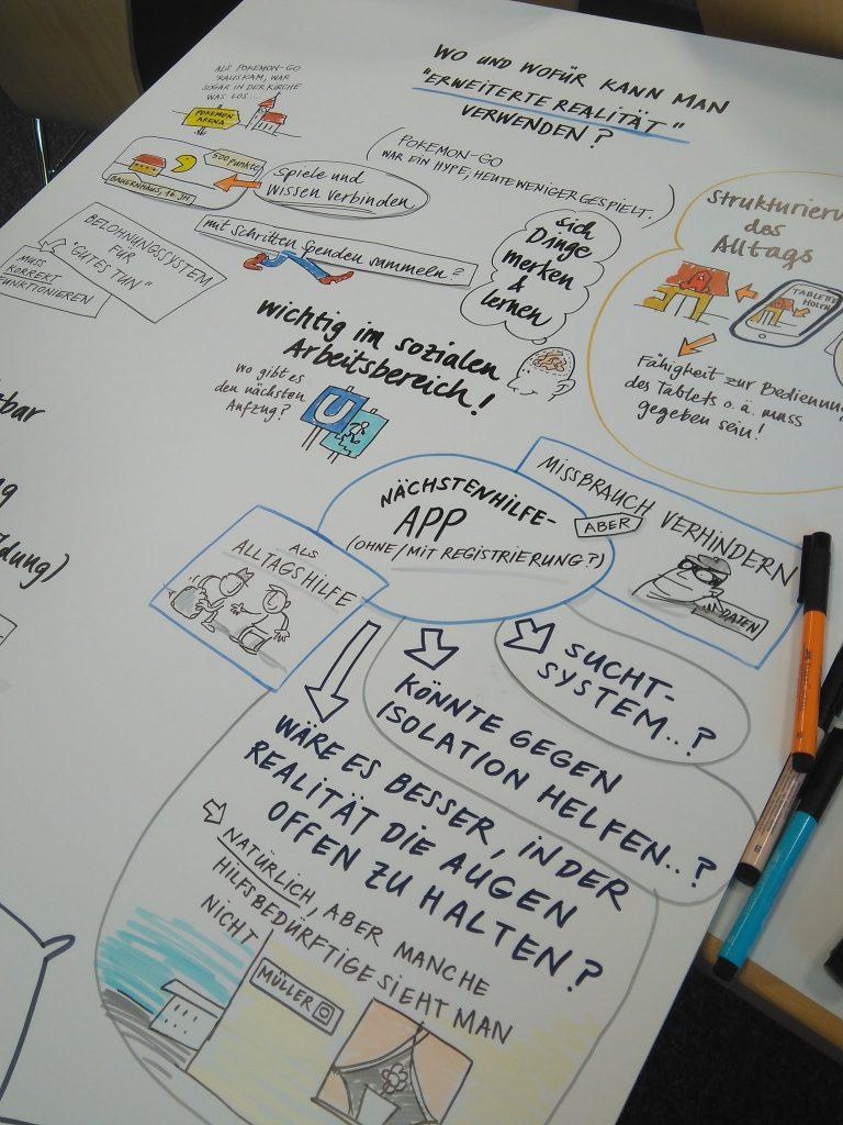 """""""Wo und wofür kann man 'Erweiterte Realität' verwenden?"""" Pokemon go in der Sozialen Arbeit, gezeichnet von Wolfang Friesslich, www.hoolahoop.de"""