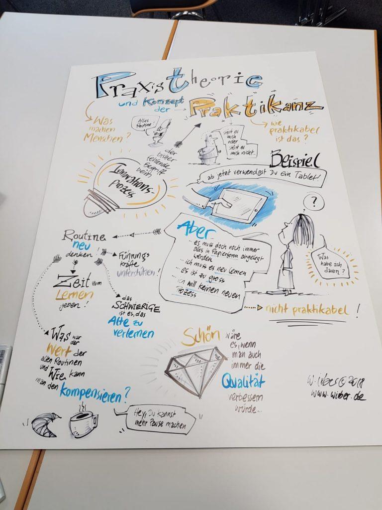 """""""Was hab ich davon?"""" Das Konzept der Praktikanz - der bisher fehlende Begriff beim Innovationsprozess, Sketchnote auf dem #innosozcamp, gezeichnet von Wolfgang Irber, www.wirber.de"""