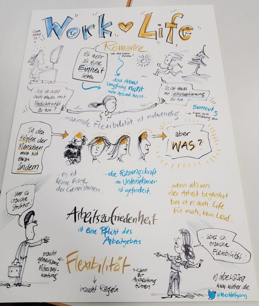 """""""Warum arbeite ich?"""" Work-Life-Romance .. oder doch besser Balance auf dem #innosozcamp, gezeichnet von Wolfgang Irber, www.wirber.de"""