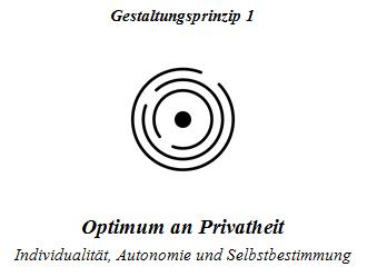 Gestaltungsprinzip 1 (Wörndl, 2018)