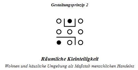 Gestaltungsprinzip 2 (Wörndl, 2018)