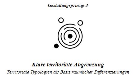 Gestaltungsprinzip 3 (Wörndl, 2018)