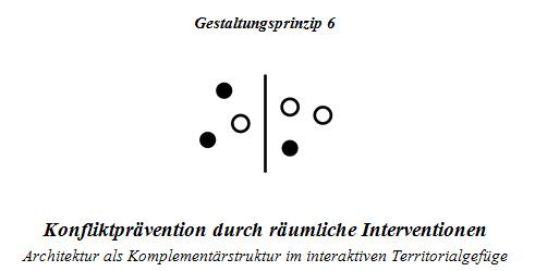 Gestaltungsprinzip 6 (Wörndl, 2018)