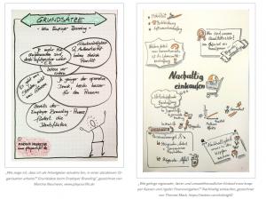 Screenshot mit 2 Sketchnotes vom Barcamp Soziale Innovation 2018