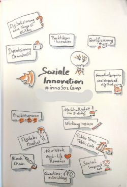 Sketchnote Soziale Innovation